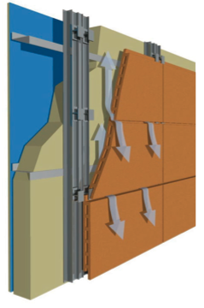 TerraClad Rainscreen on Designer Page