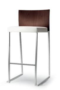 Brand - 912.05 on Designer Page