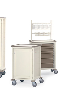 Procedure / Supply Carts on Designer Page