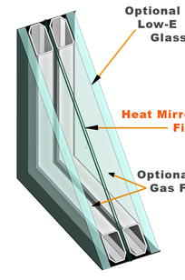 Southwall Insulated Glass Units on Designer Page