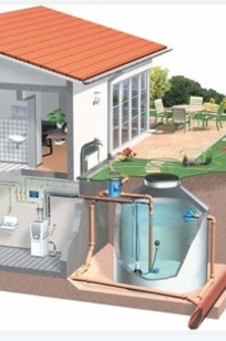 RainSava Rainwater Harvesting Products on Designer Page