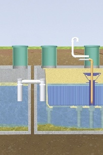 Bio-Microbics FAST Wastewater Treatment Systems on Designer Page