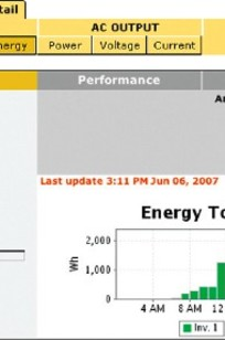 Renewable Energy Monitors on Designer Page