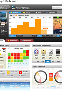 Building Dashboard on Designer Page
