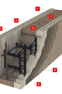 Logix Insulated Concrete Forms on Designer Page