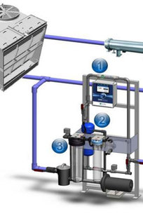 EnviroTower Cooling Tower Water Treatment System on Designer Page