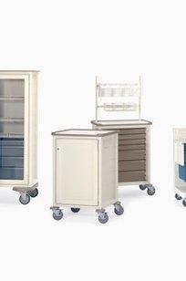 Procedure/Supply Carts on Designer Page